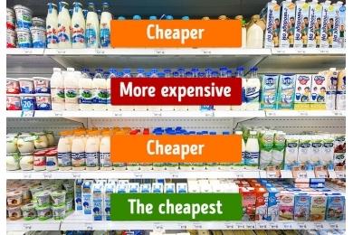 8 bẫy thực phẩm kém chất lượng ở siêu thị